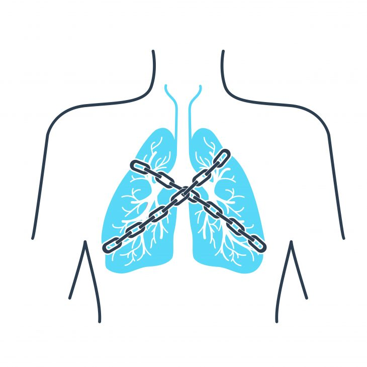 психосоматика астма