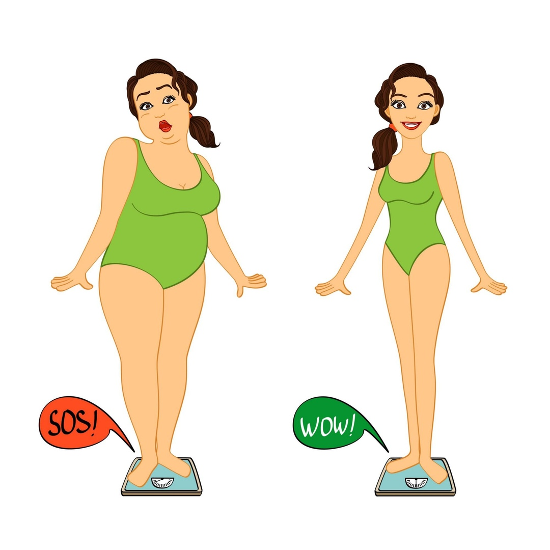 тест на похудение